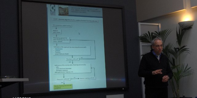 Jochen Seibold (DE) presenting the algorithm for the creation of Learning Outcomes.